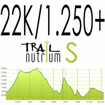 Recorrido S Trail Nutrium