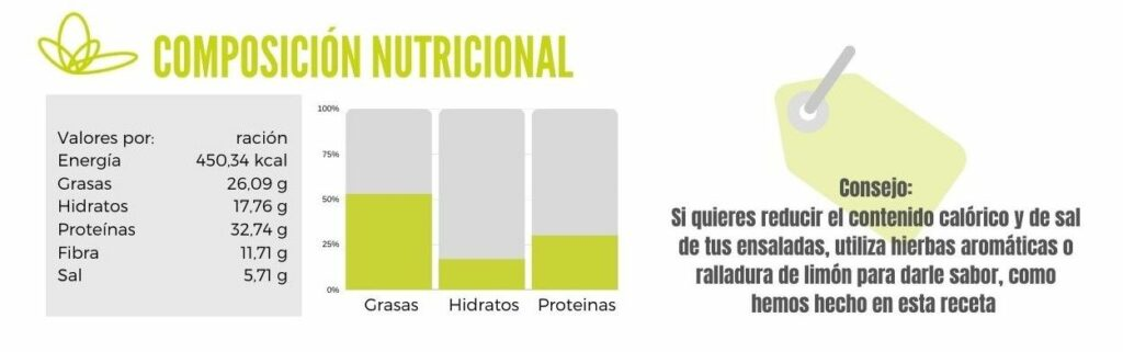 Ensalada de alubias con langostino tabla nutricional