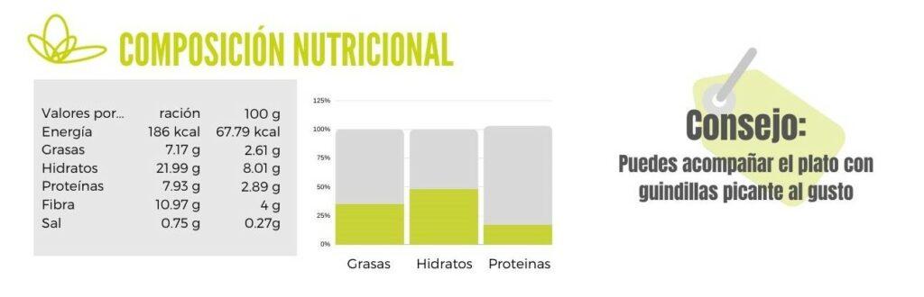 Calibración de alubias rojas con verduras