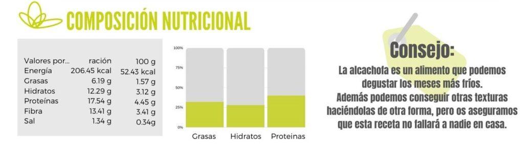 Calibracion alcachofas con almejas y patatas