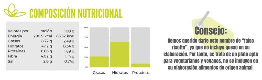 Calibración de falso risotto de setas