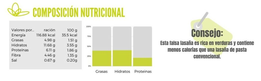 Calibración falsa lasaña de verduras
