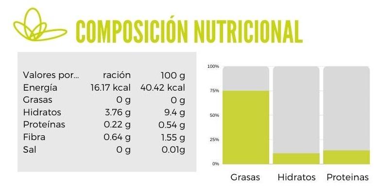 Calibración mermelada de melocotón