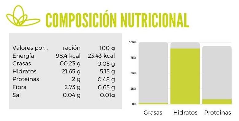 Calibración polo de sandía y kiwi