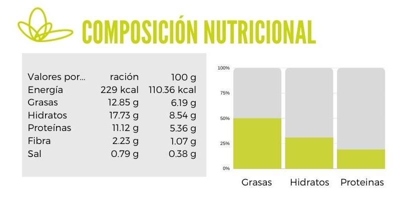 Calibración tortilla de calabacín