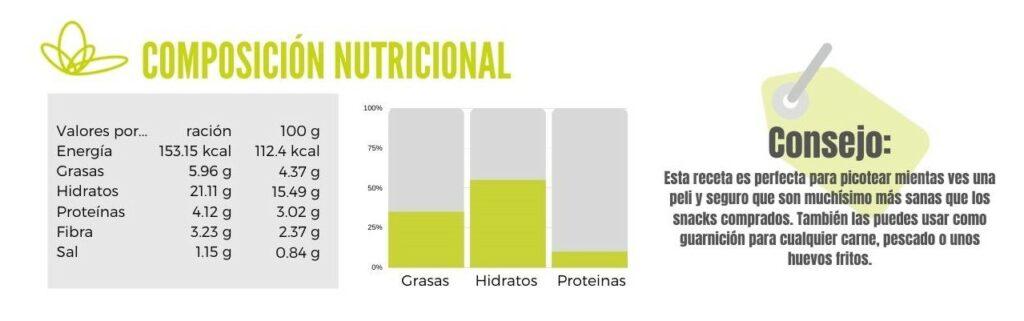 Calibración de patatas chips al microondas