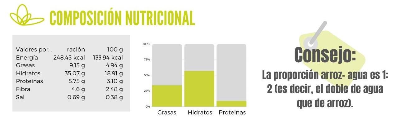 Calibración arroz verde con verduras