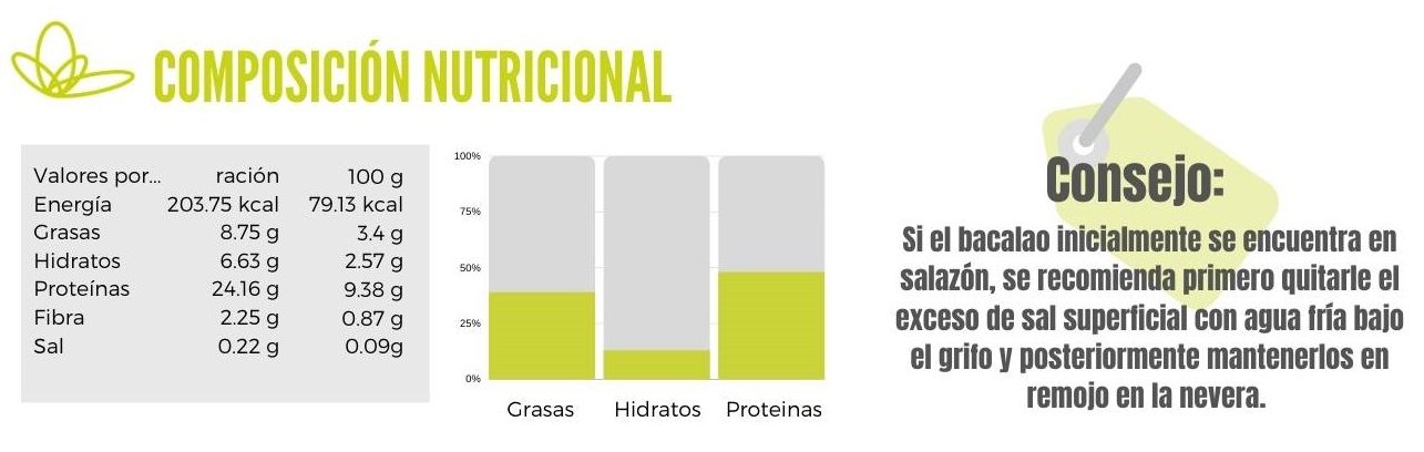 Calibración bacalao con cebolla (1)
