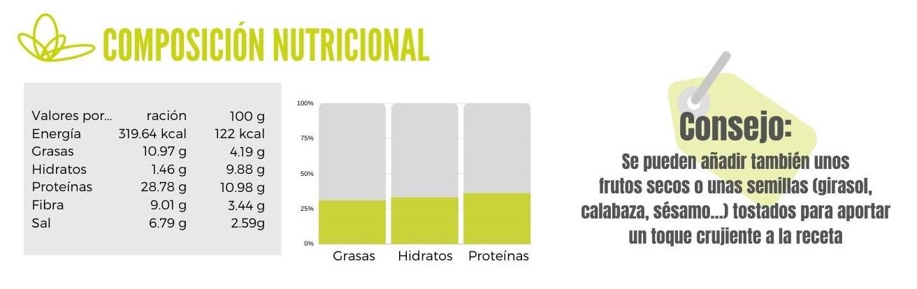 brócoli salteado con pollo calibración