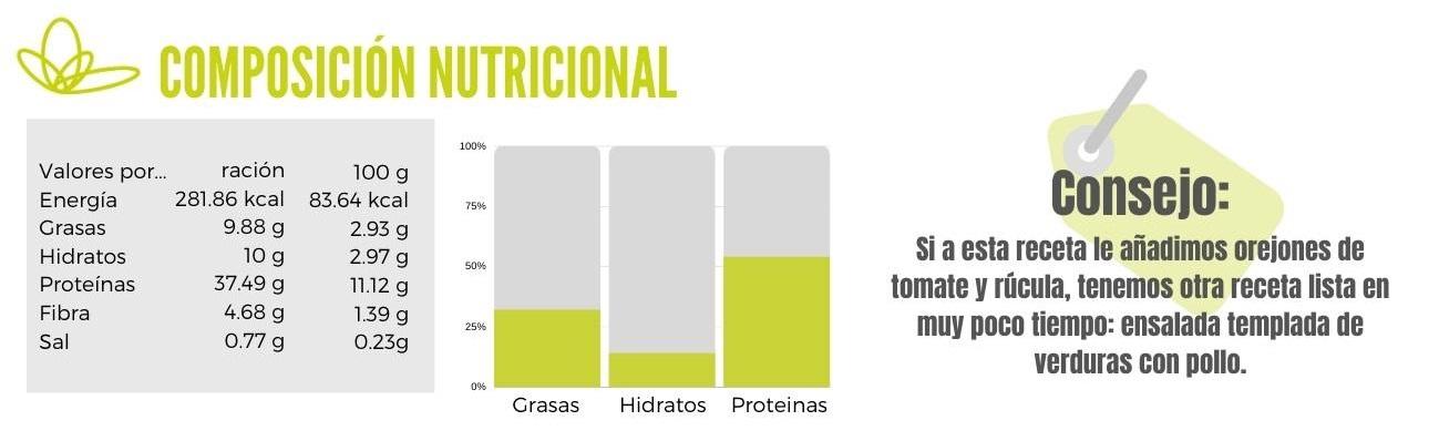 Calibración salteado de pollo con verduras
